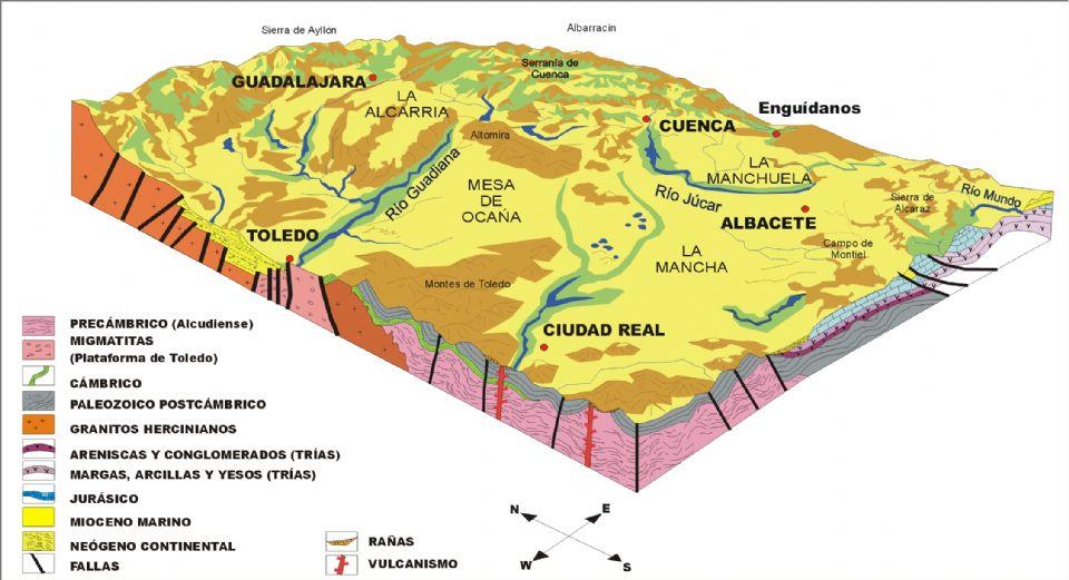 La mancha hace 20 millones de años