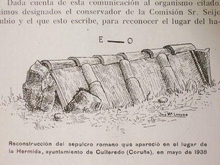 Reconstrucción del sepulcro romano que apareció en el lugar da ermida, ayuntamiento de culleredo (coruña), en mayo de 1938